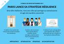 Etude de cas : l'école Oasis – Transfo Paris