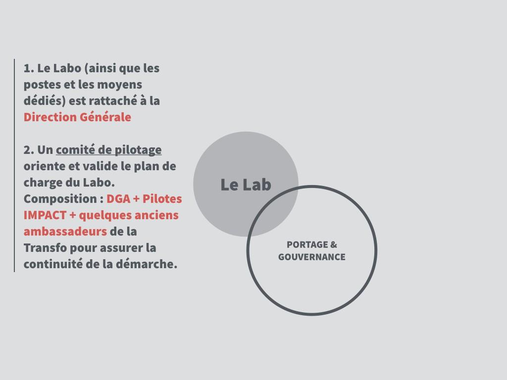 Préfiguration_labo_juin2018.007